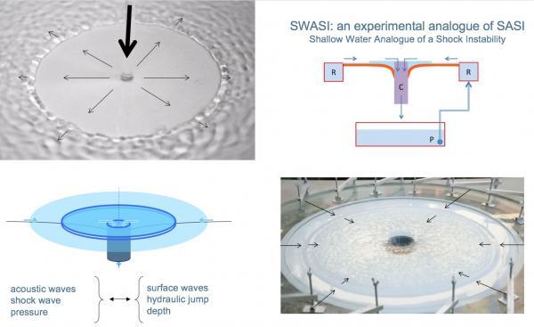The supernova fountain