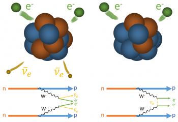 CUPID cherche cristal pour désintégration sans neutrino