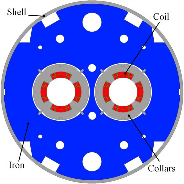 Aimant MQYY pour HL-LHC