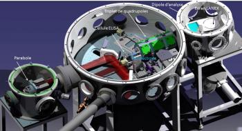 Accélération laser plasma