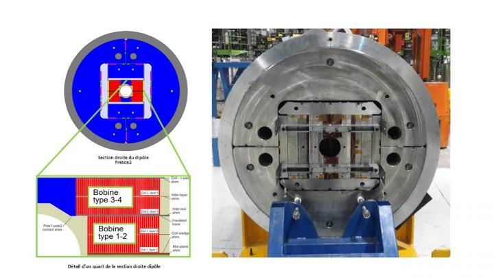 Record de champ à 13,3 T dans FRESCA2, un aimant dipôle en niobium-étain de 100 mm d'ouverture.