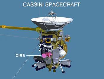 CIRS plonge sur Saturne: la fin ultime du plus petit instrument de la sonde Cassini