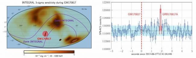 La fusion de deux étoiles hyperdenses fait résonner l\'Univers