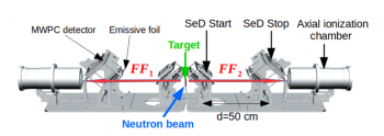 Fission studies with the FALSTAFF fission fragment spectrometer