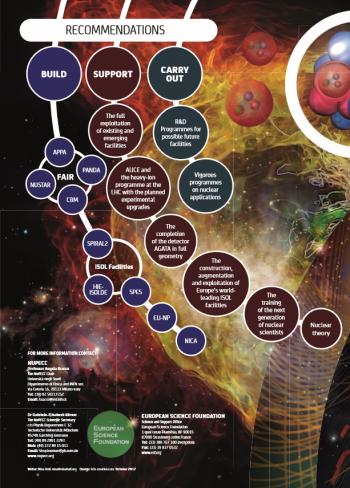 NuPECC et les perspectives en physique nucléaire : un plan à long terme