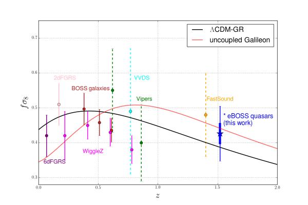 Les objets les plus lumineux de l'Univers à l\'assaut de la relativité générale