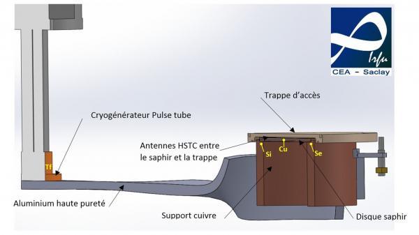 SupraSense : Un dispositif cryogénique amagnétique pour la micro-IRM surfacique