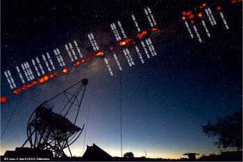 Le plus grand catalogue de sources gamma de très haute énergie de la Galaxie jamais publié