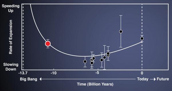 DPhP : la physique expérimentale avant toutes choses
