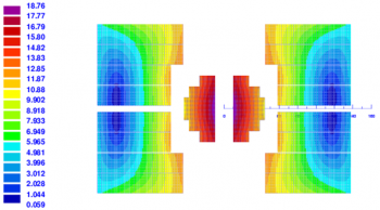 Modeling and multi physical simulation