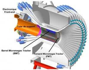 Un trajectographe Micromegas de nouvelle génération pour CLAS12