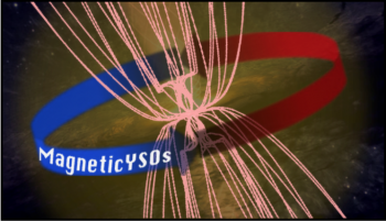 MagneticYSO