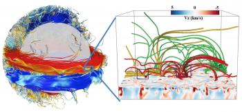 Le projet WHOLESUN : comprendre les mécanismes physiques à l'origine de l'activité éruptive du Soleil et de ses jumeaux stellaires