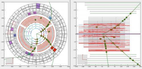 Le trajectographe de CLAS12, une « success story » de l'Irfu