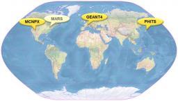 Simulating  spallation reactions  around the world