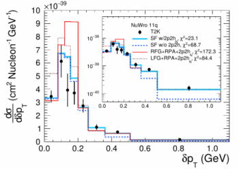Protons as messengers of nuclear effects in neutrino-nucleus interactions