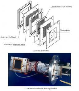 BTD (Beam Tracking Detector)