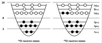 Comment décrire les propriétés nucléaires ab initio tout en diminuant le temps de calcul ?