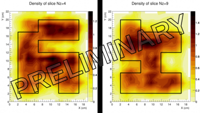 Muon imaging goes 3D : from muography to muon tomography