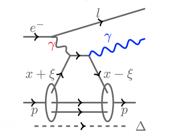 Peut-on entendre la forme du proton ?