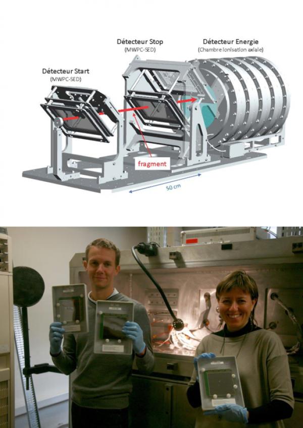 Parcours M - Falstaff et Sirius | bobinage | micromegas pour Atlas