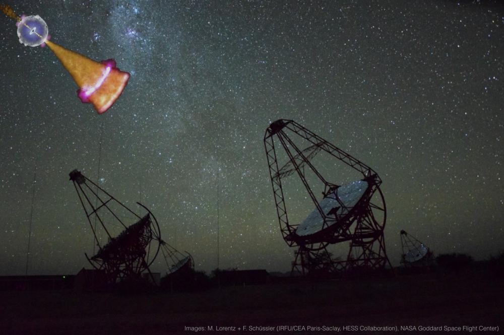 Détection d'un sursaut gamma de très haute énergie par le télescope au sol  H.E.S.S.