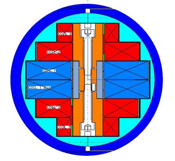 HIGH-TEMPERATURE SUPERCONDUCTORS FOR ACCELERATOR MAGNETS