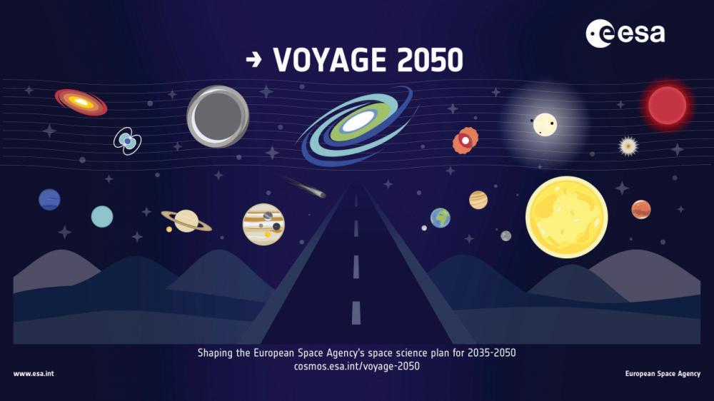Voyage 2050