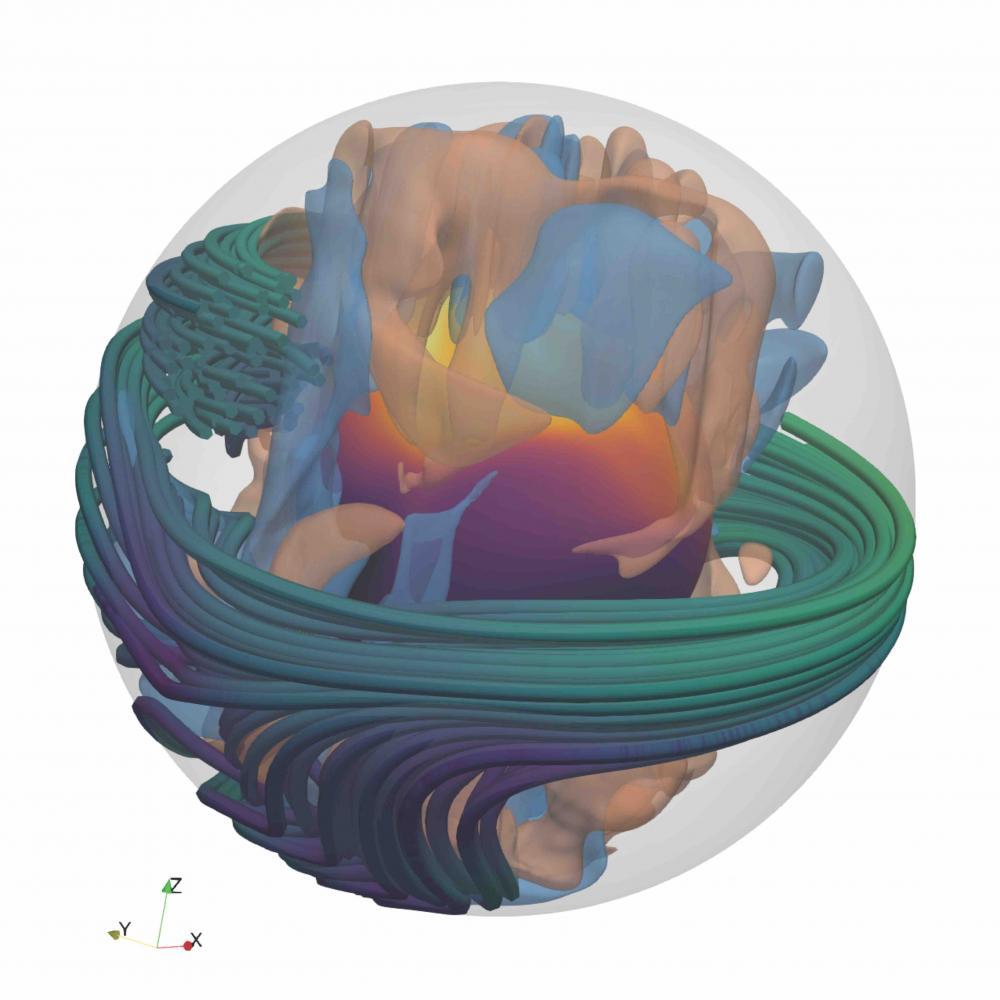 Une nouvelle théorie pour la formation des magnétars
