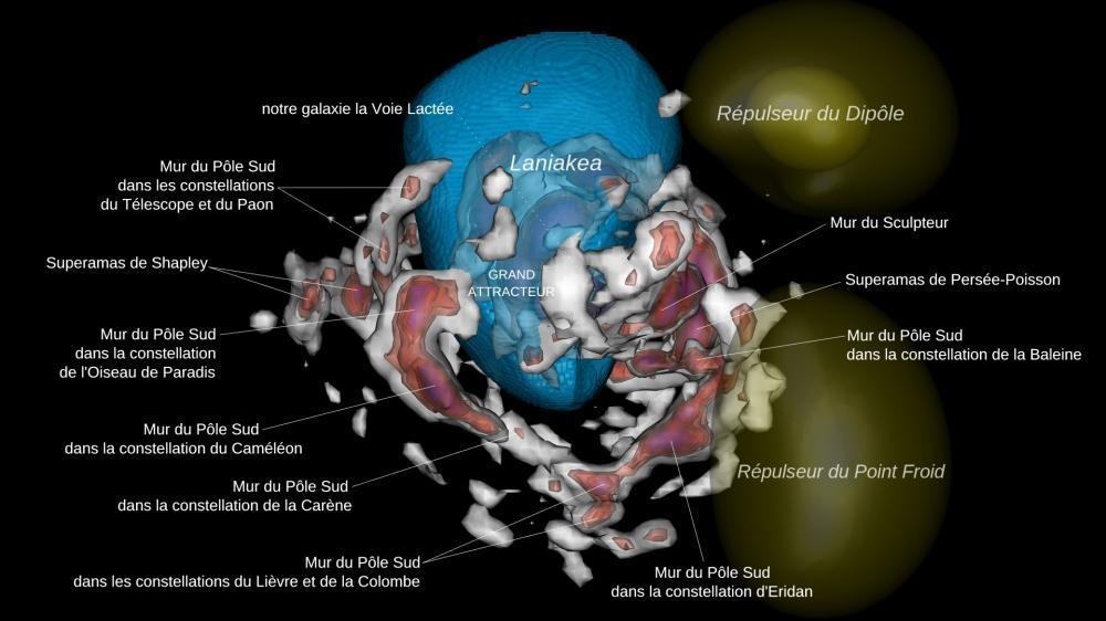 Le Mur du Pôle Sud : cosmic winter is coming