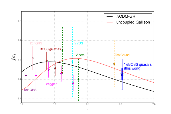 The brightest objects in the Universe in the onslaught of general relativity