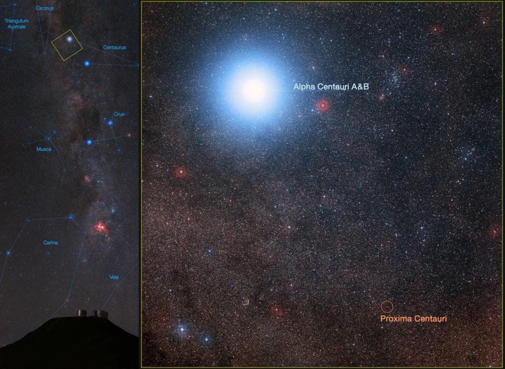 Imagerie des exoplanètes dans les zones habitables des étoiles proches