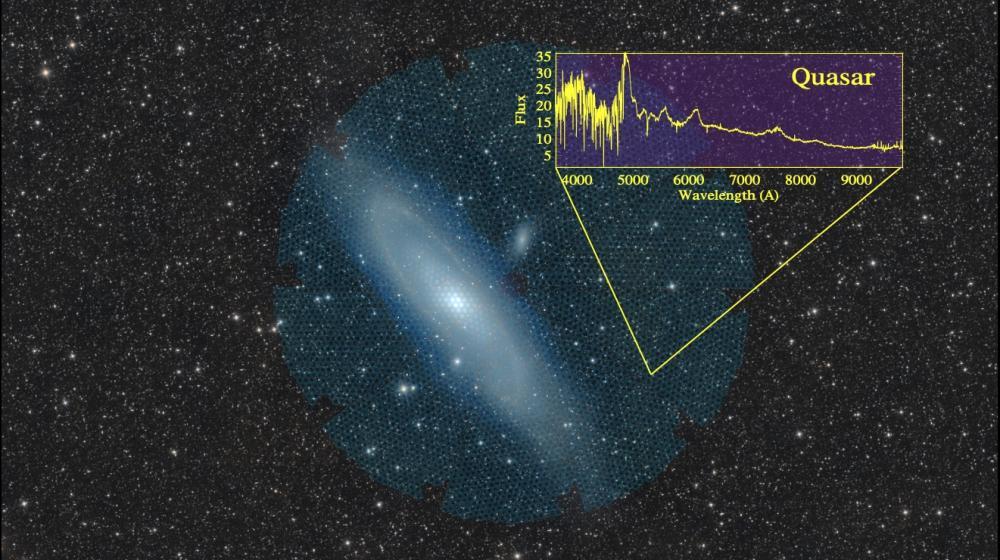 Desi démarre son grand relevé spectroscopique pour une durée de 5 ans