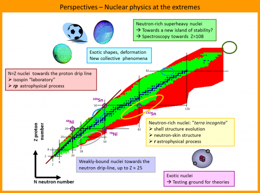 Atomic nucleus