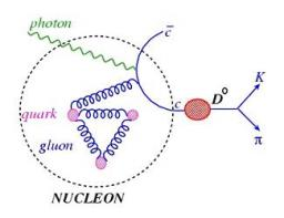 D�tection du charme � Compass : vers la mesure de la polarisation des gluons