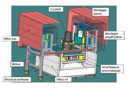 Les premiers pas d'Edelweiss II pour détecter la matière noire