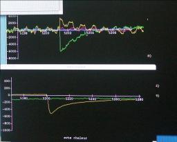 Les premiers pas d\'Edelweiss II pour détecter la matière noire