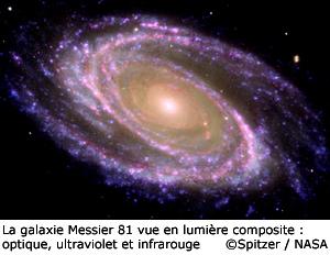 Podcast Sap: 2- Herschel, le contenu des galaxies (S. Hony)